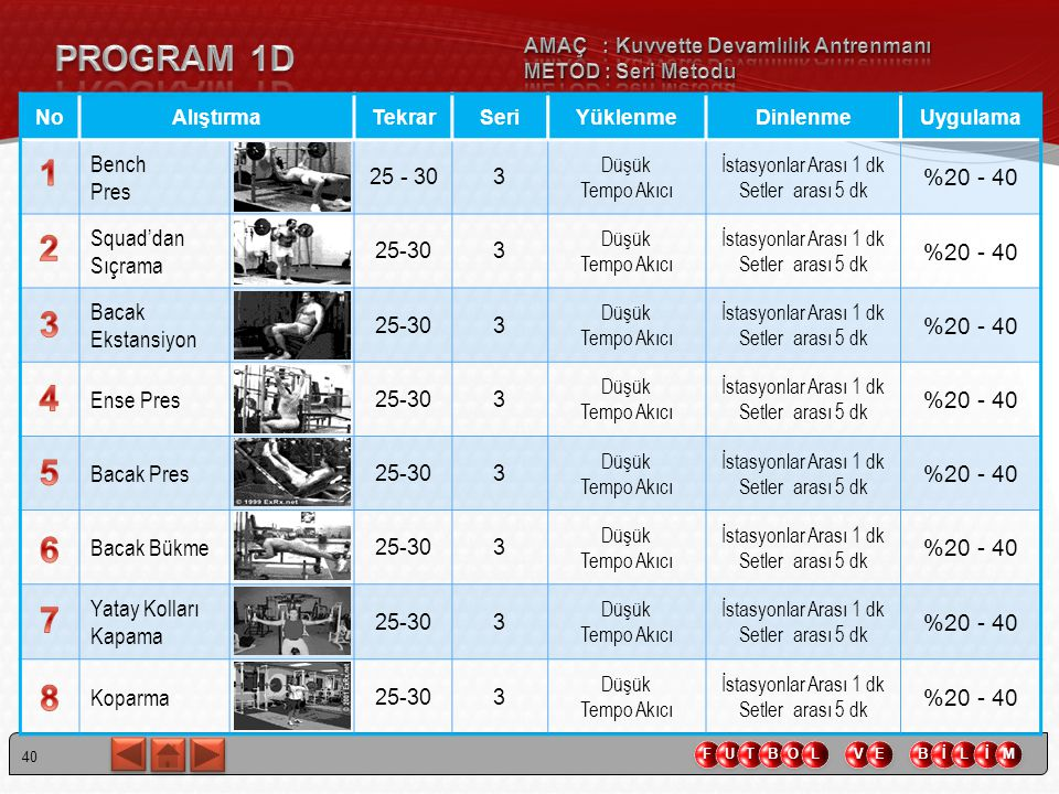PROGRAM 1D 1 2 3 4 5 6 7 8 Bench %20 - 40 Pres Squad'dan Sıçrama Bacak
