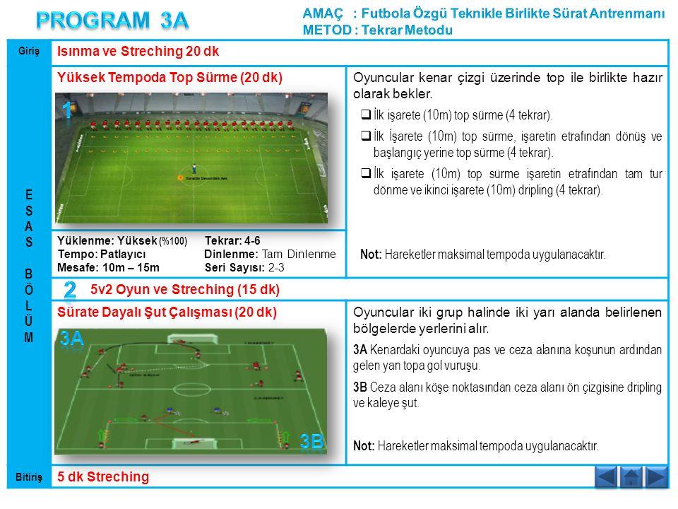 PROGRAM 3A AMAÇ : Futbola Özgü Teknikle Birlikte Sürat Antrenmanı. METOD : Tekrar Metodu. Giriş.