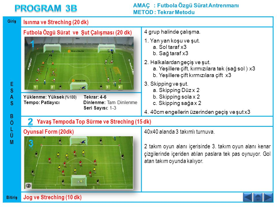 PROGRAM 3B 1 2 3 Isınma ve Streching (20 dk)