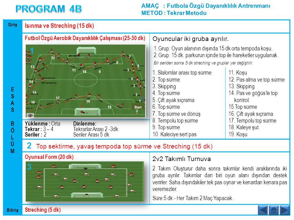 PROGRAM 4B AMAÇ : Futbola Özgü Dayanıklılık Antrenmanı. METOD : Tekrar Metodu. Giriş. Isınma ve Streching (15 dk)