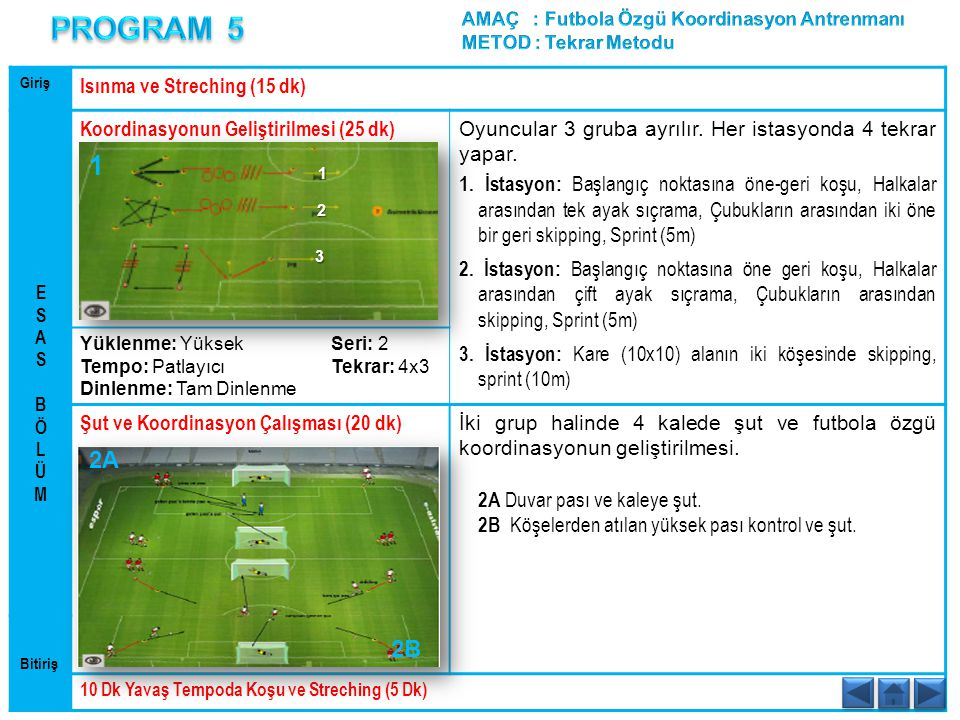 PROGRAM 5 1 2A 2B Isınma ve Streching (15 dk)