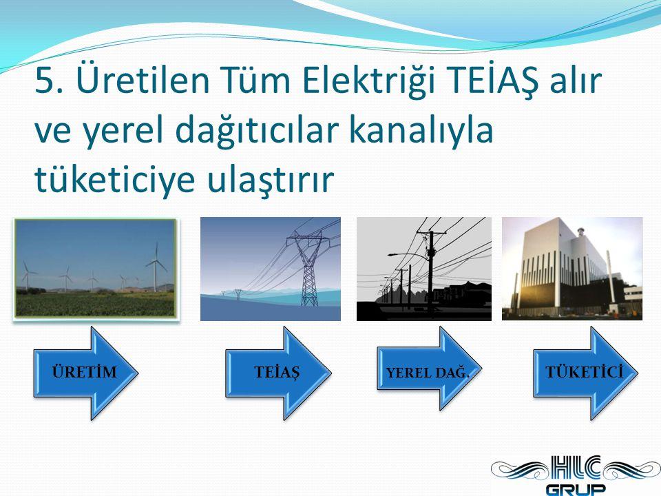 5. Üretilen Tüm Elektriği TEİAŞ alır ve yerel dağıtıcılar kanalıyla tüketiciye ulaştırır