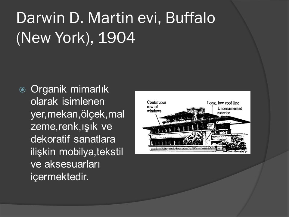 Darwin D. Martin evi, Buffalo (New York), 1904