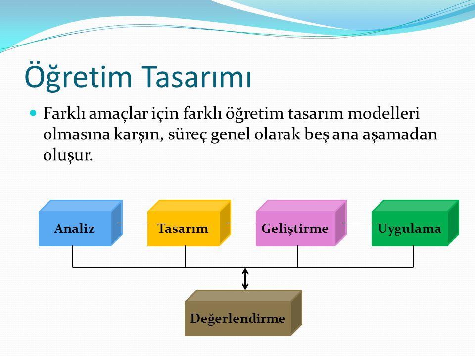 Öğretim Tasarımı Farklı amaçlar için farklı öğretim tasarım modelleri olmasına karşın, süreç genel olarak beş ana aşamadan oluşur.