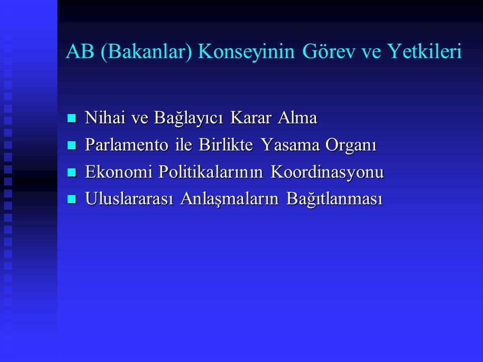 AB (Bakanlar) Konseyinin Görev ve Yetkileri