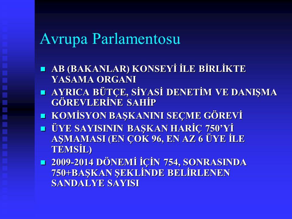 Avrupa Parlamentosu AB (BAKANLAR) KONSEYİ İLE BİRLİKTE YASAMA ORGANI