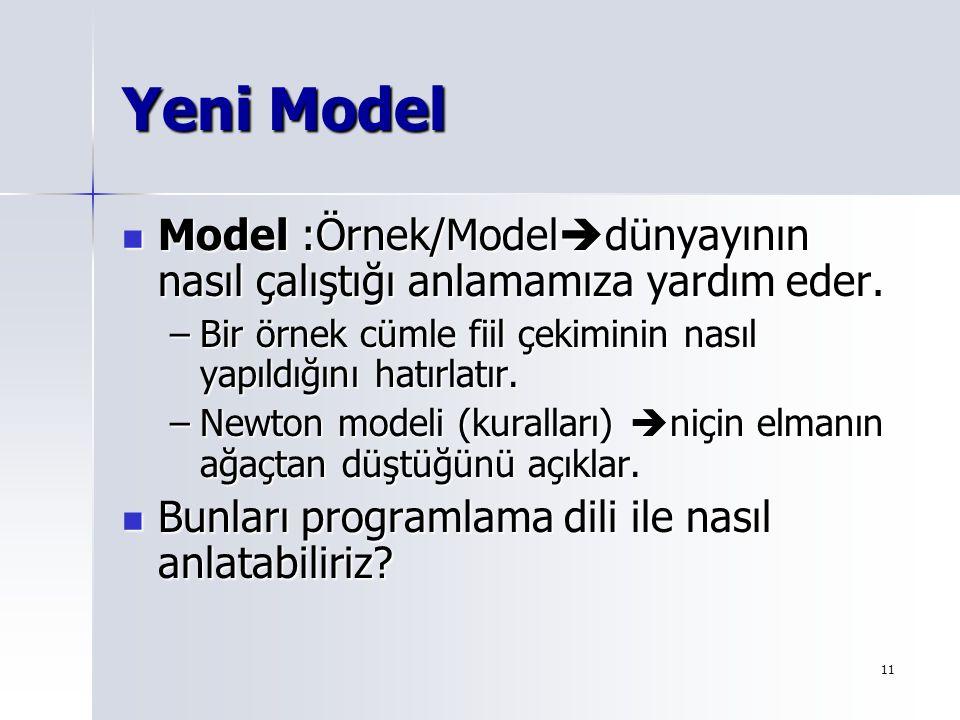Yeni Model Model :Örnek/Modeldünyayının nasıl çalıştığı anlamamıza yardım eder. Bir örnek cümle fiil çekiminin nasıl yapıldığını hatırlatır.
