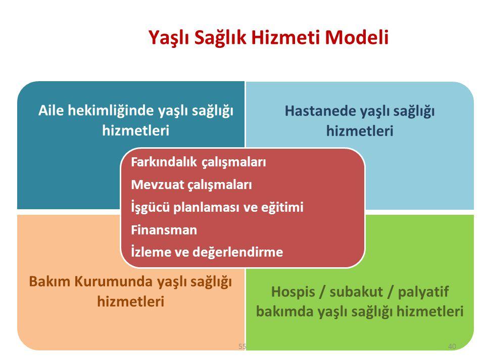 Yaşlı Sağlık Hizmeti Modeli