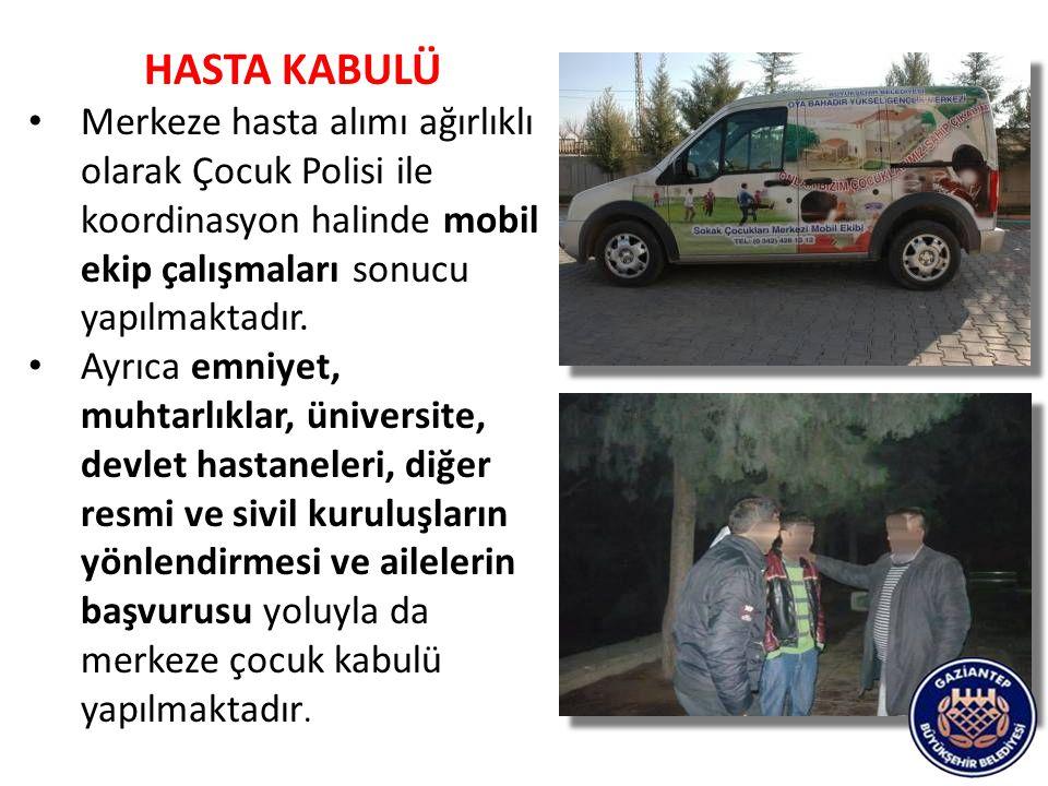 HASTA KABULÜ Merkeze hasta alımı ağırlıklı olarak Çocuk Polisi ile koordinasyon halinde mobil ekip çalışmaları sonucu yapılmaktadır.