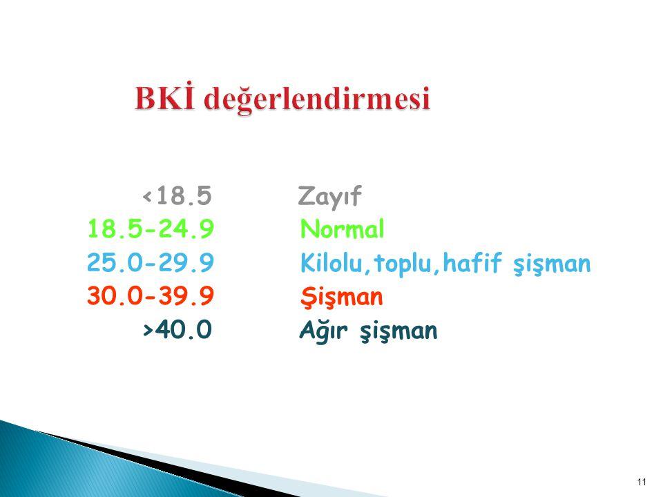 BKİ değerlendirmesi <18.5 Zayıf 18.5-24.9 Normal 25.0-29.9 Kilolu,toplu,hafif şişman 30.0-39.9 Şişman >40.0 Ağır şişman