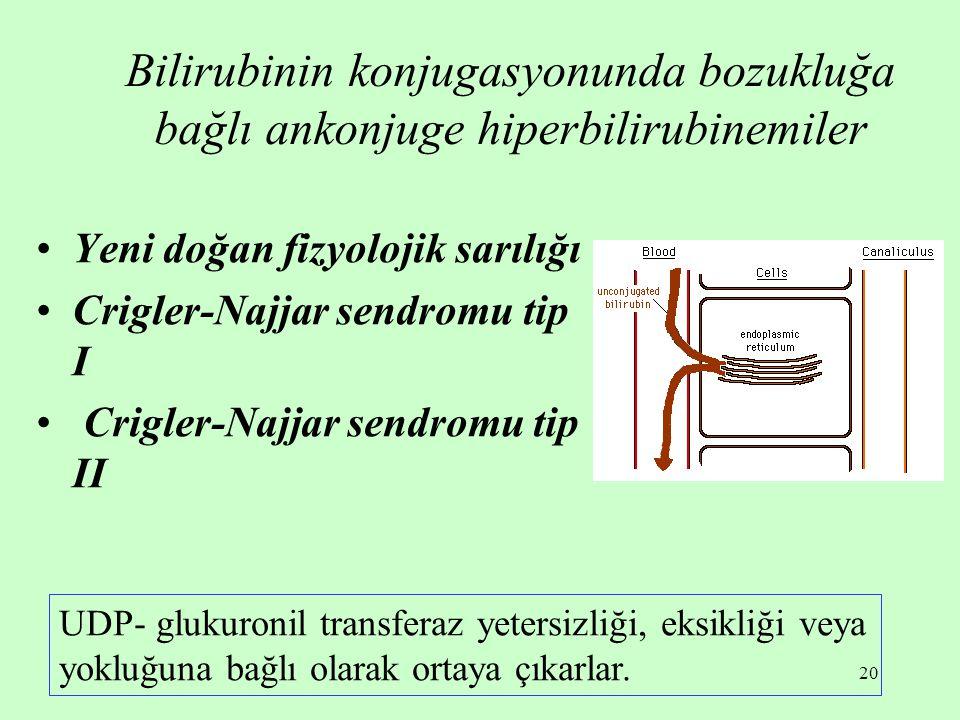 Bilirubinin konjugasyonunda bozukluğa bağlı ankonjuge hiperbilirubinemiler
