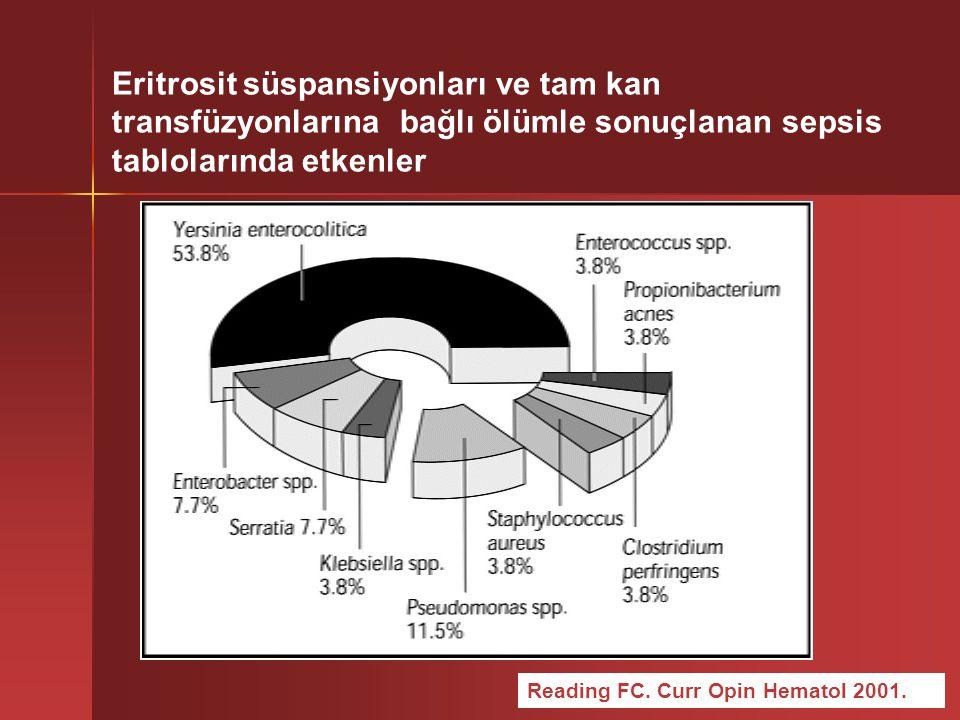 Eritrosit süspansiyonları ve tam kan transfüzyonlarına