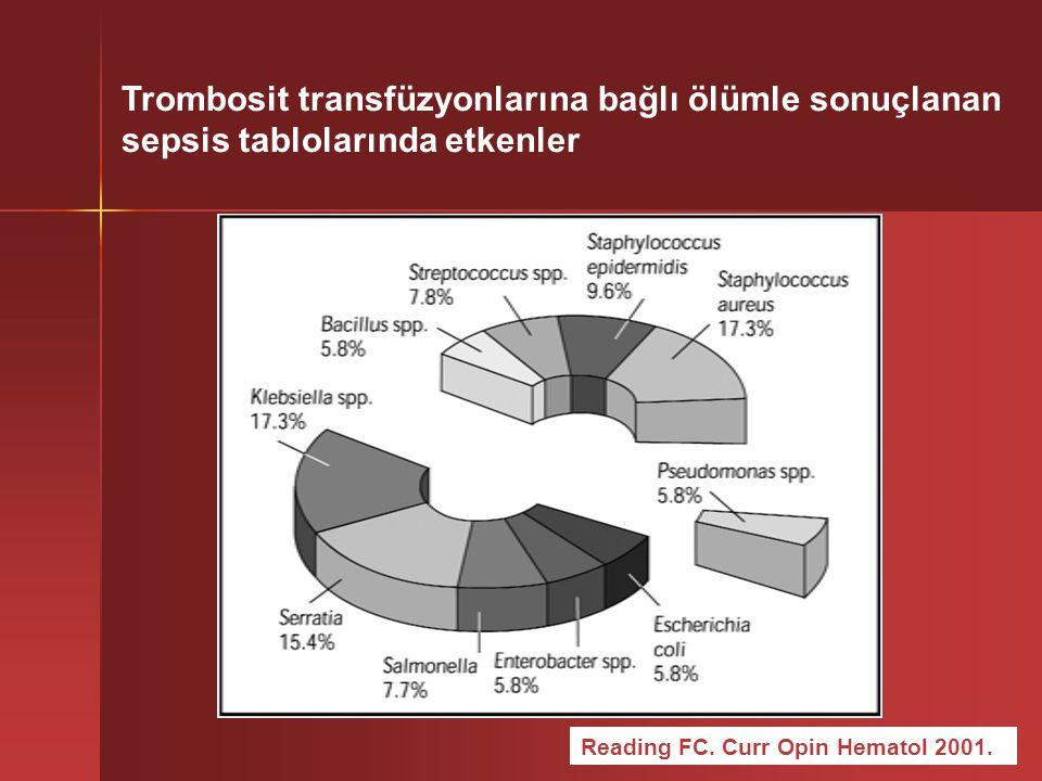 Trombosit transfüzyonlarına bağlı ölümle sonuçlanan