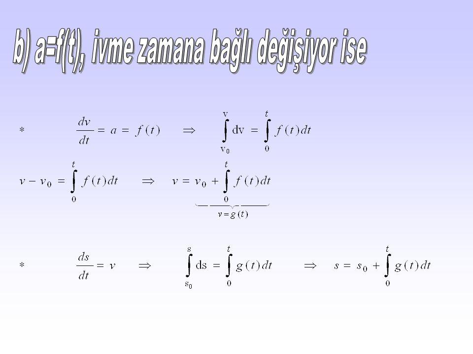 b) a=f(t), ivme zamana bağlı değişiyor ise
