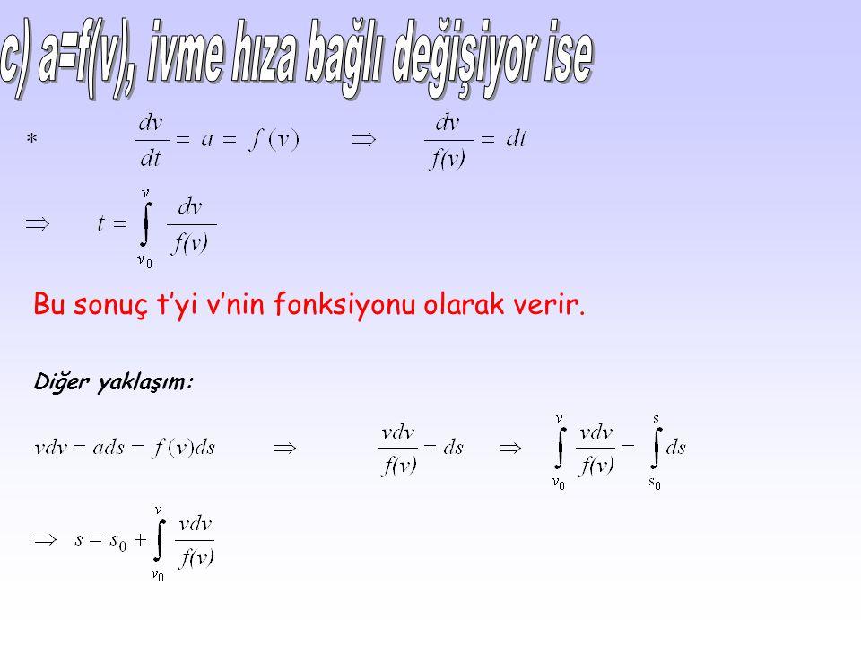 c) a=f(v), ivme hıza bağlı değişiyor ise