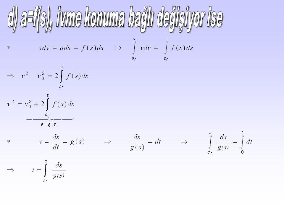 d) a=f(s), ivme konuma bağlı değişiyor ise