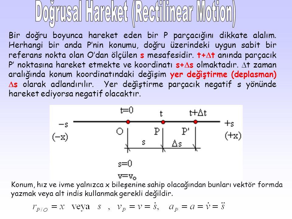 Doğrusal Hareket (Rectilinear Motion)