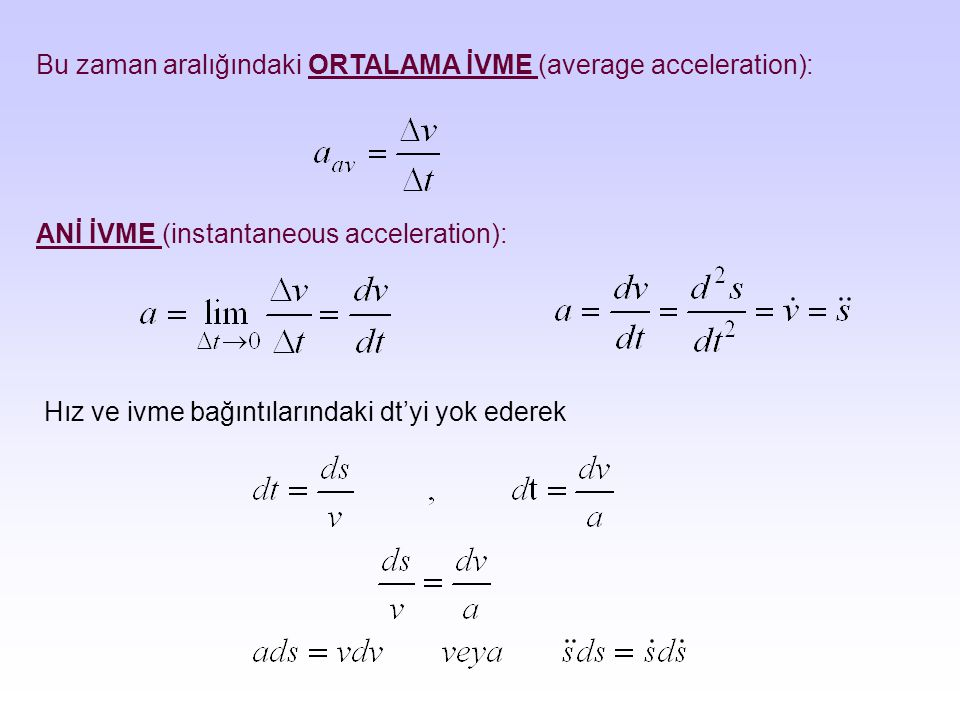 Bu zaman aralığındaki ORTALAMA İVME (average acceleration):