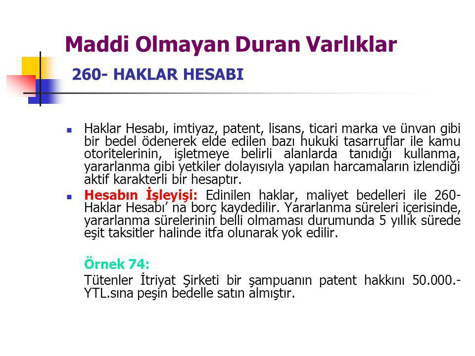 Maddi Olmayan Duran Varlıklar 260- HAKLAR HESABI