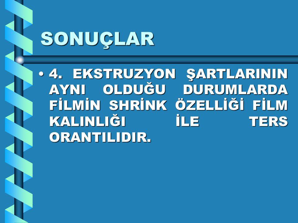 SONUÇLAR 4.