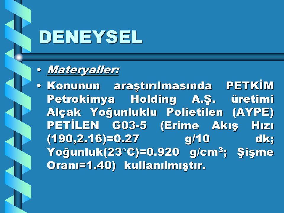 DENEYSEL Materyaller: