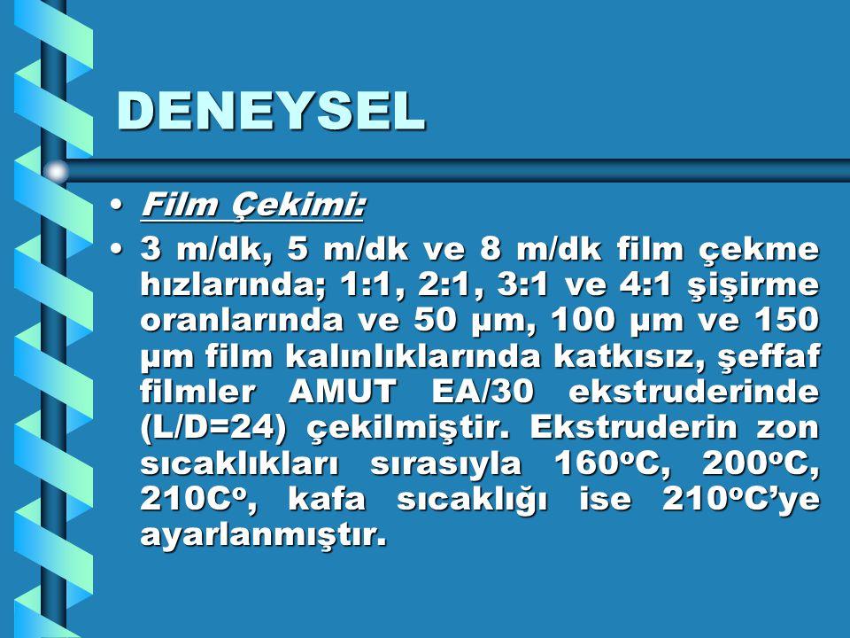 DENEYSEL Film Çekimi: