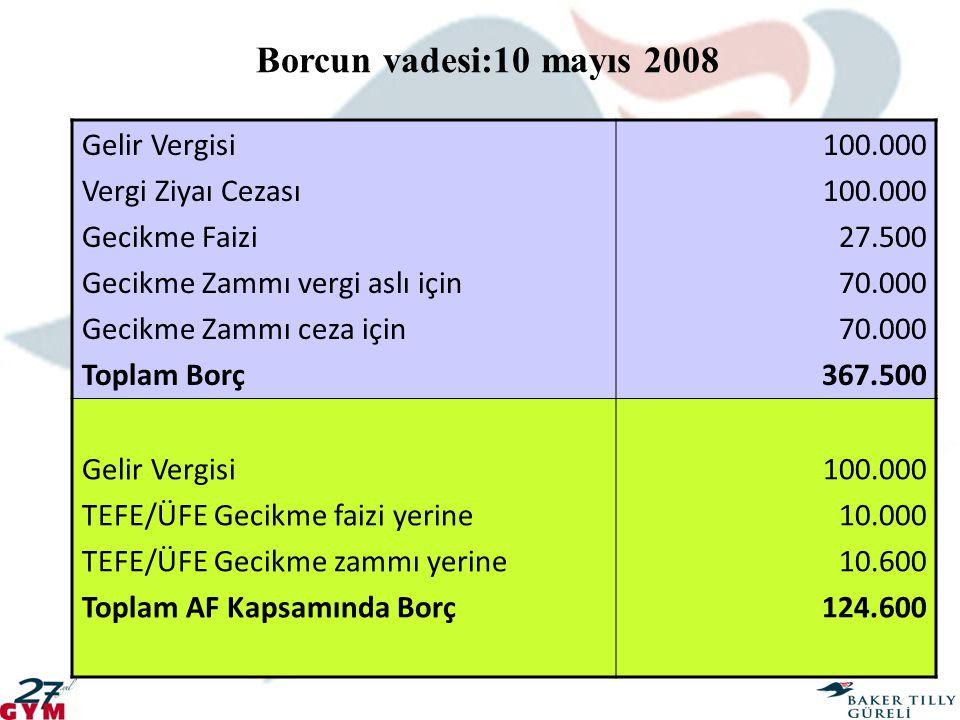 Borcun vadesi:10 mayıs 2008 Gelir Vergisi Vergi Ziyaı Cezası