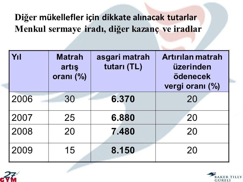 asgari matrah tutarı (TL) Artırılan matrah üzerinden ödenecek