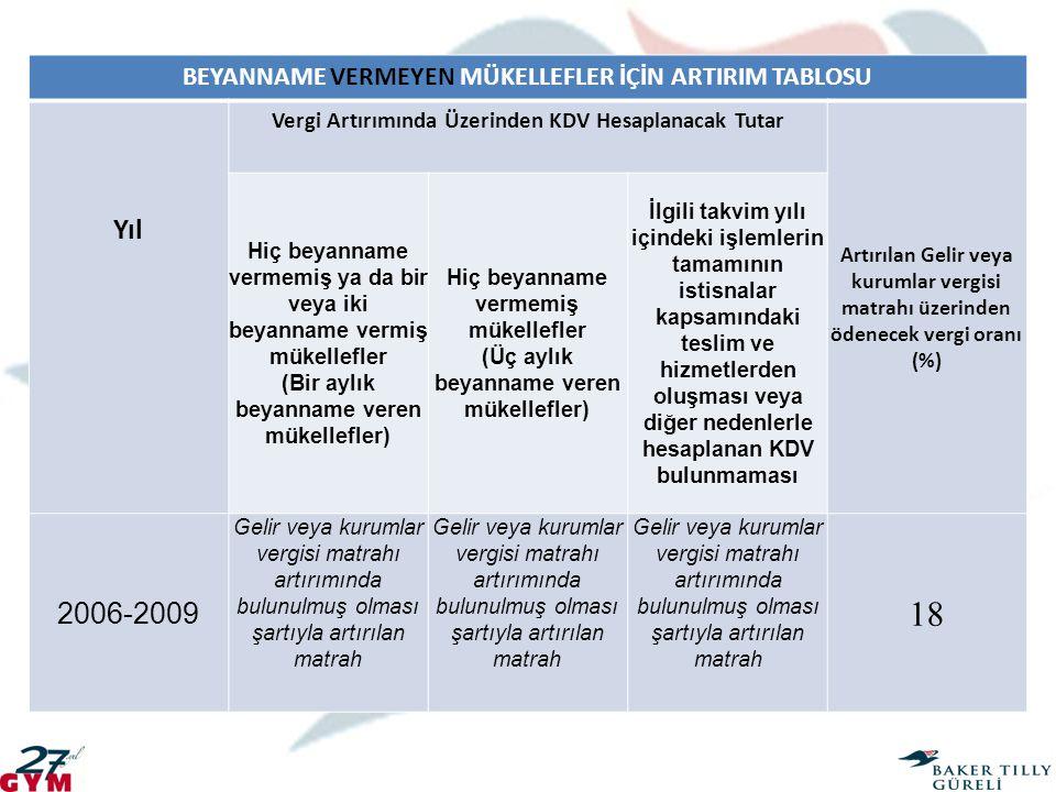18 Yıl 2006-2009 BEYANNAME VERMEYEN MÜKELLEFLER İÇİN ARTIRIM TABLOSU