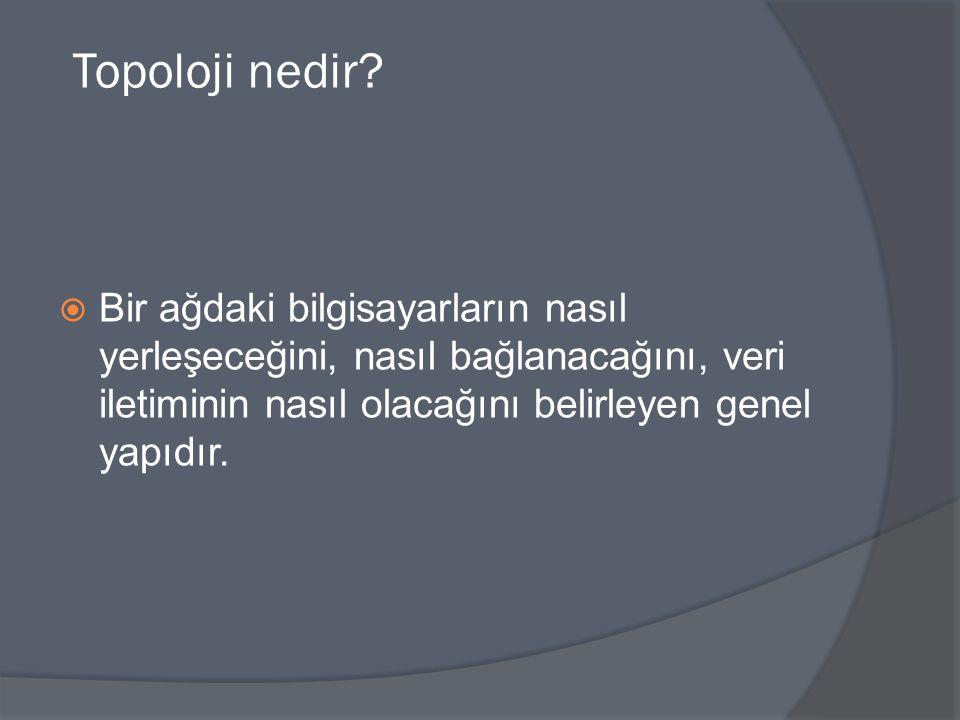 Topoloji nedir.