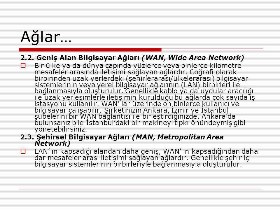 Ağlar… 2.2. Geniş Alan Bilgisayar Ağları (WAN, Wide Area Network)