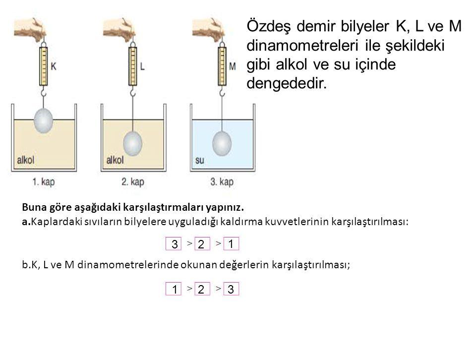 Özdeş demir bilyeler K, L ve M dinamometreleri ile şekildeki gibi alkol ve su içinde dengededir.