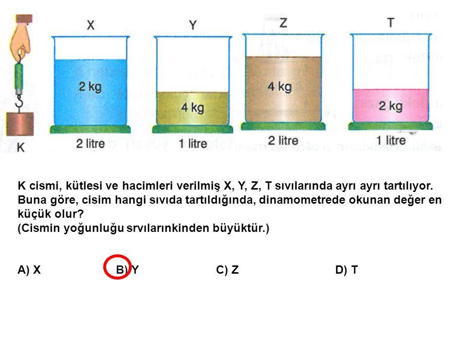 K cismi, kütlesi ve hacimleri verilmiş X, Y, Z, T sıvılarında ayrı ayrı tartılıyor.