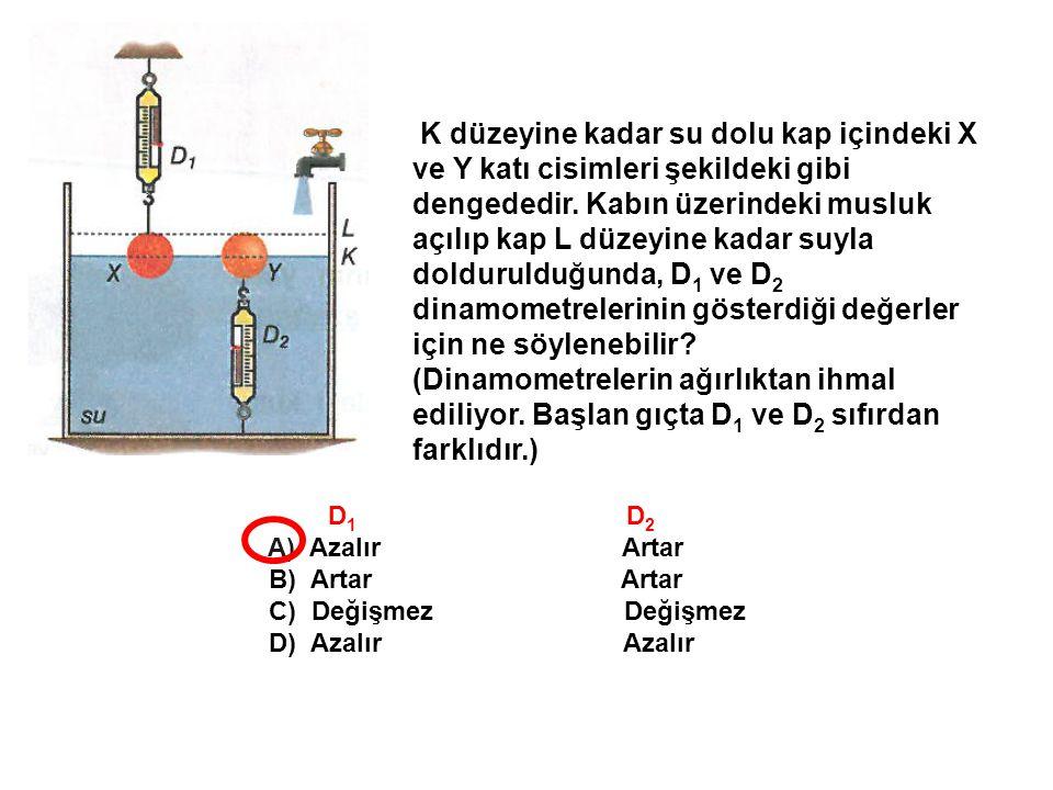 K düzeyine kadar su dolu kap içindeki X ve Y katı cisimleri şekildeki gibi dengededir. Kabın üzerindeki musluk açılıp kap L düzeyine kadar suyla doldurulduğunda, D1 ve D2 dinamometrelerinin gösterdiği değerler için ne söylenebilir (Dinamometrelerin ağırlıktan ihmal ediliyor. Başlan gıçta D1 ve D2 sıfırdan farklıdır.)