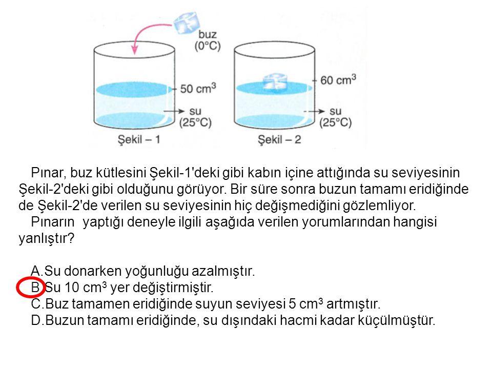Pınar, buz kütlesini Şekil-1 deki gibi kabın içine attığında su seviyesinin Şekil-2 deki gibi olduğunu görüyor. Bir süre sonra buzun tamamı eridiğinde de Şekil-2 de verilen su seviyesinin hiç değişmediğini gözlemliyor.
