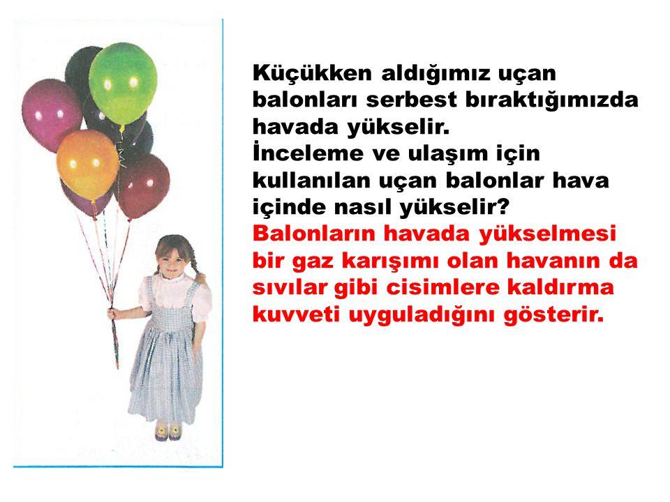 Küçükken aldığımız uçan balonları serbest bıraktığımızda havada yükselir.