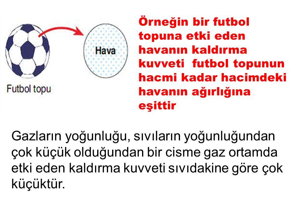 Örneğin bir futbol topuna etki eden havanın kaldırma kuvveti futbol topunun hacmi kadar hacimdeki havanın ağırlığına eşittir