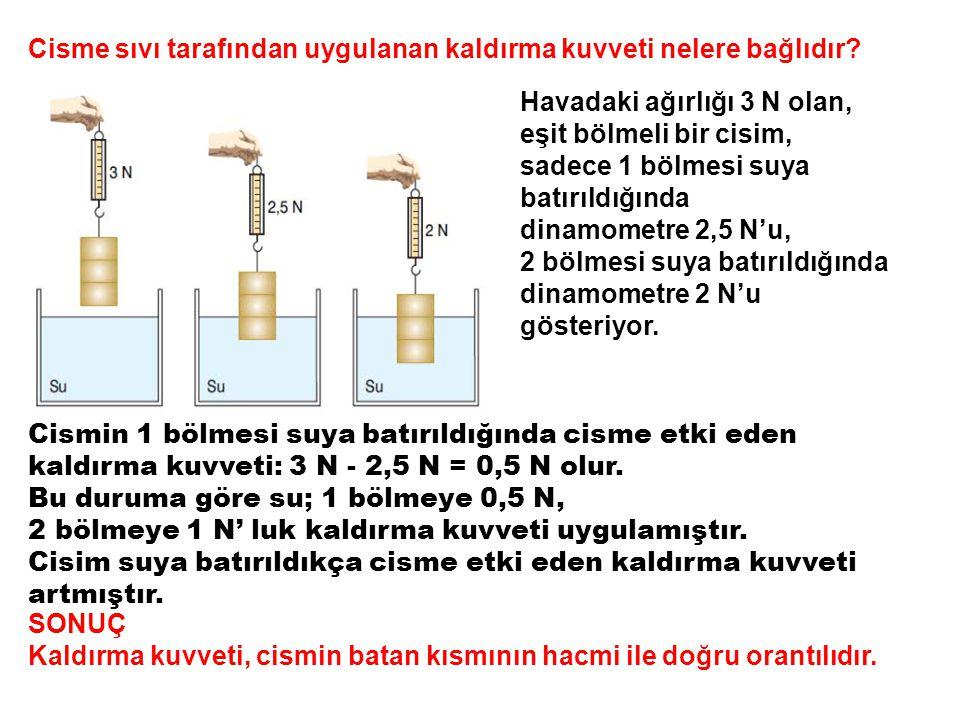 Cisme sıvı tarafından uygulanan kaldırma kuvveti nelere bağlıdır