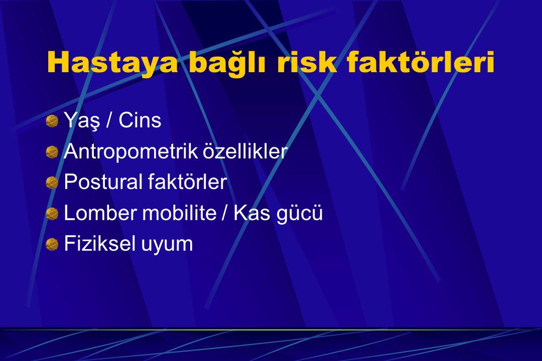 Hastaya bağlı risk faktörleri