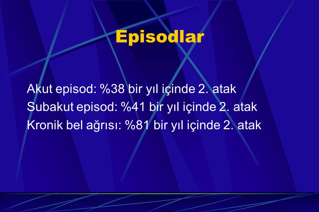 Episodlar Akut episod: %38 bir yıl içinde 2. atak