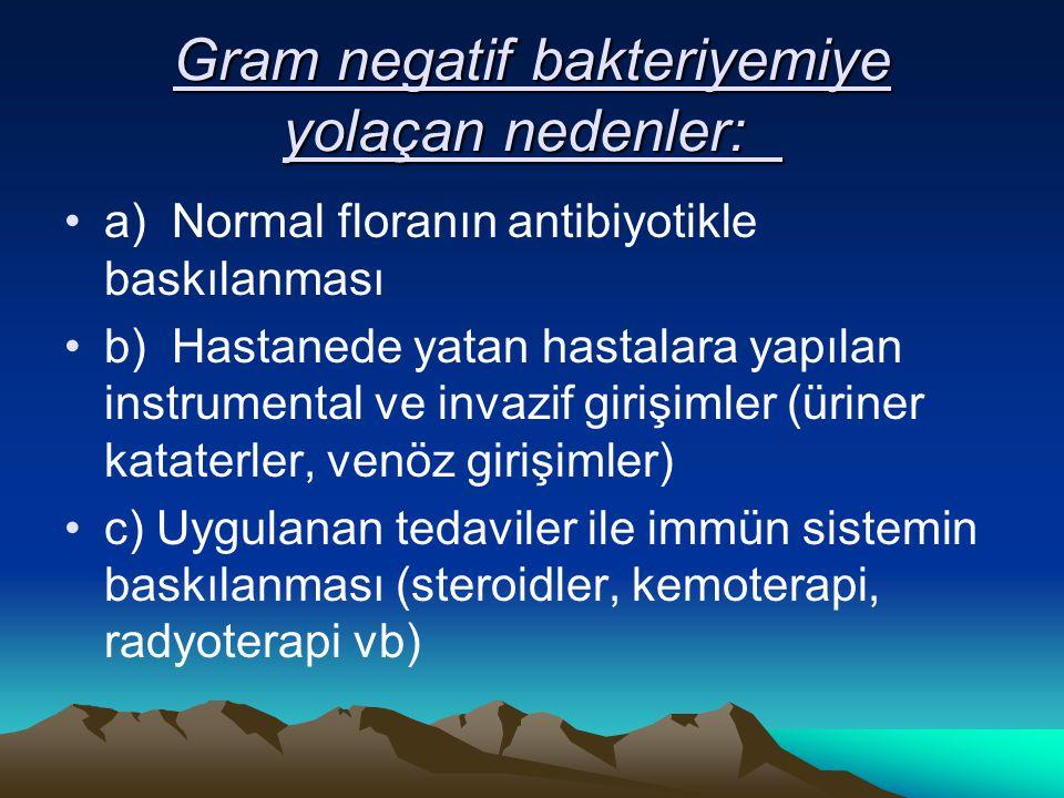 Gram negatif bakteriyemiye yolaçan nedenler: