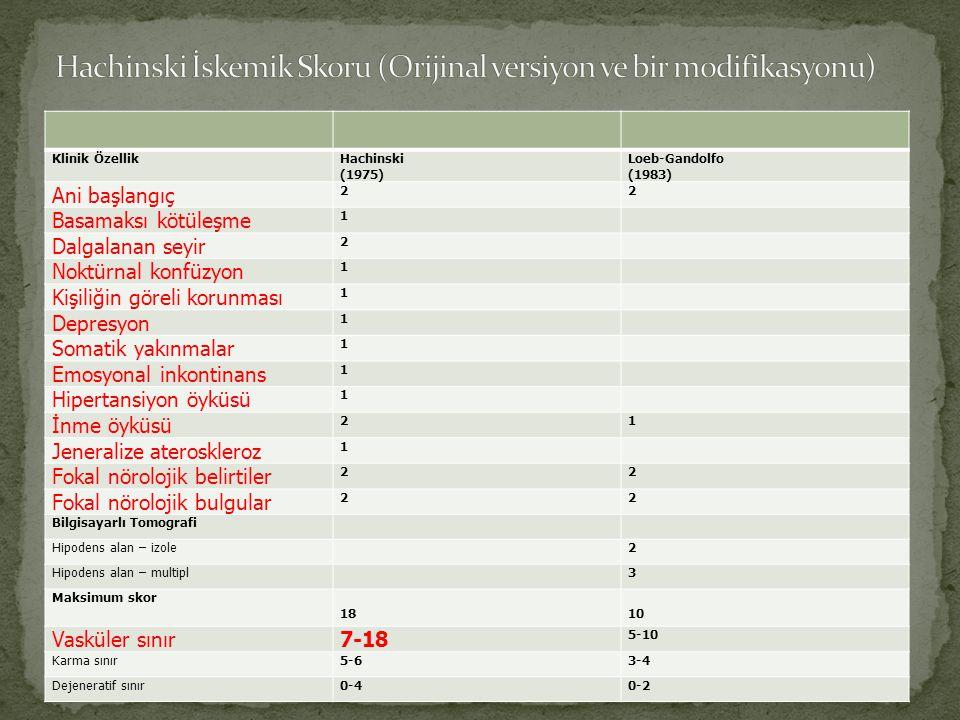 Hachinski İskemik Skoru (Orijinal versiyon ve bir modifikasyonu)
