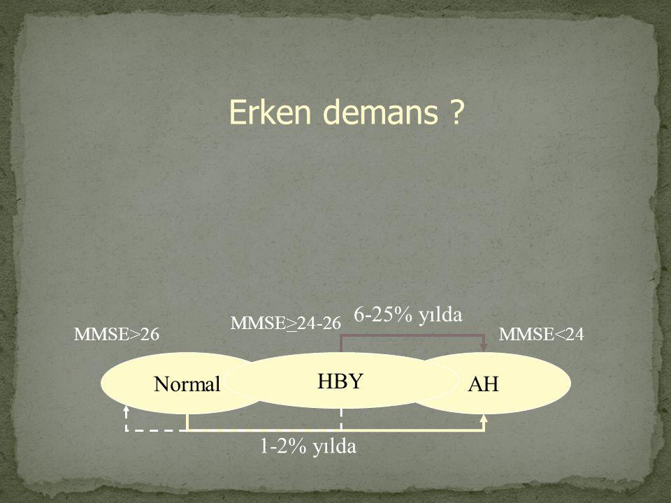 Erken demans 6-25% yılda Normal HBY AH 1-2% yılda MMSE>24-26