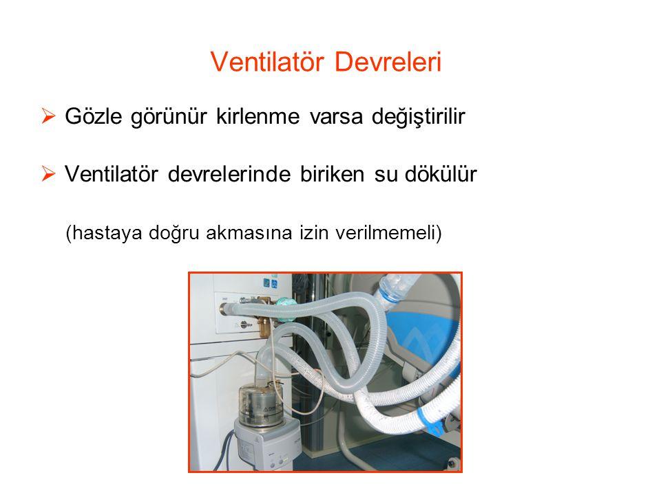 Ventilatör Devreleri Gözle görünür kirlenme varsa değiştirilir