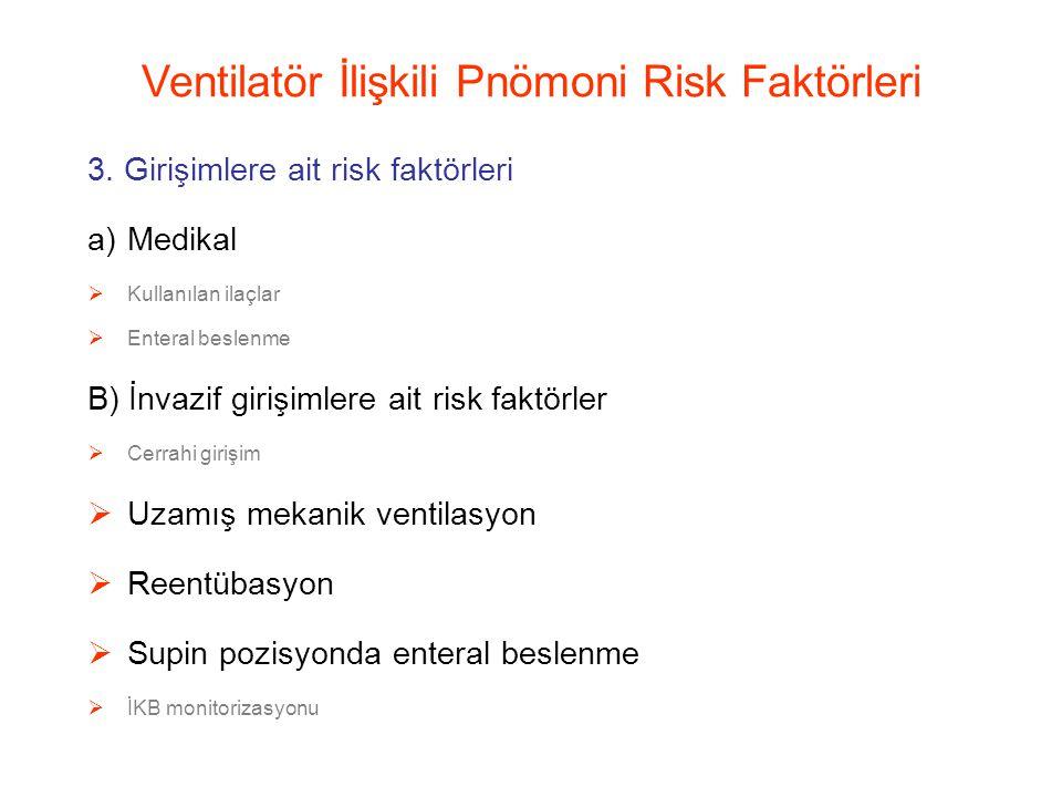 Ventilatör İlişkili Pnömoni Risk Faktörleri