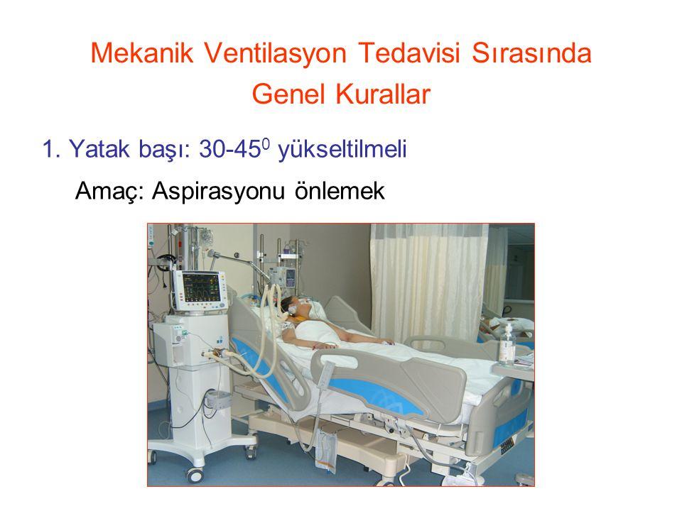Mekanik Ventilasyon Tedavisi Sırasında Genel Kurallar