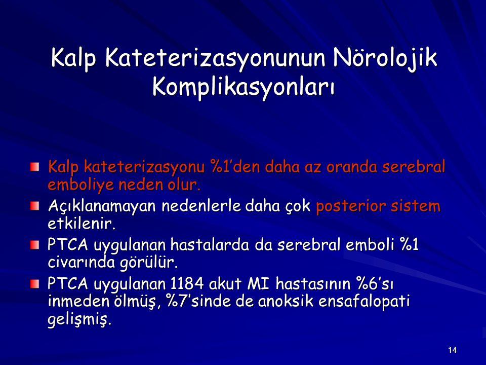 Kalp Kateterizasyonunun Nörolojik Komplikasyonları