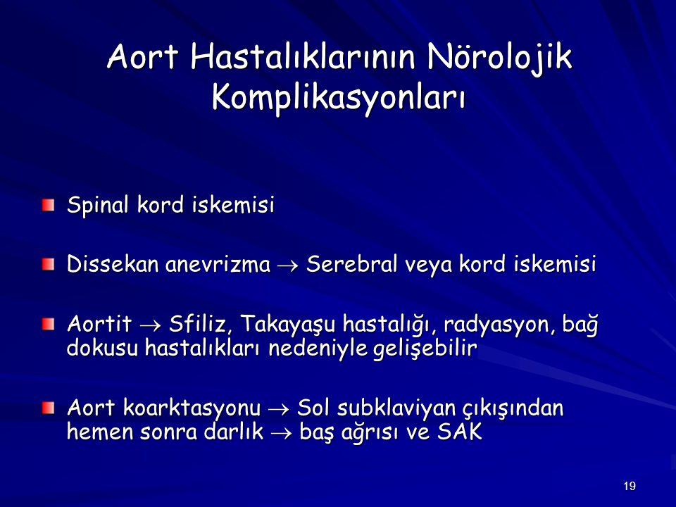 Aort Hastalıklarının Nörolojik Komplikasyonları