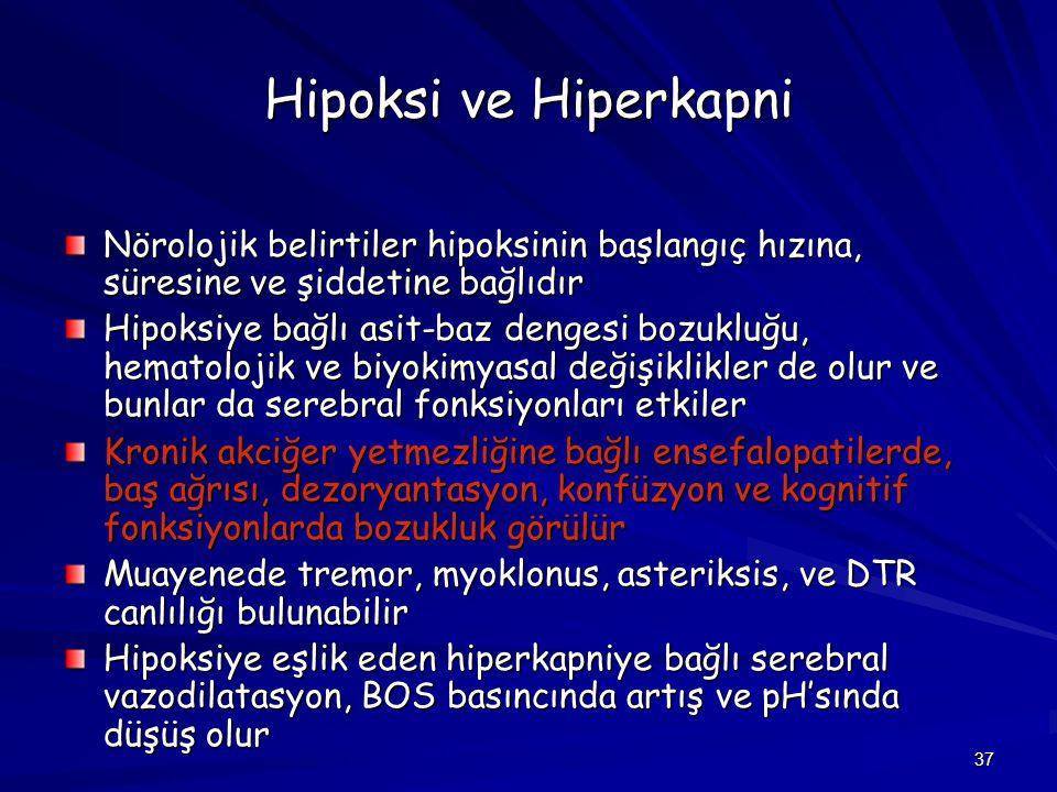 Hipoksi ve Hiperkapni Nörolojik belirtiler hipoksinin başlangıç hızına, süresine ve şiddetine bağlıdır.