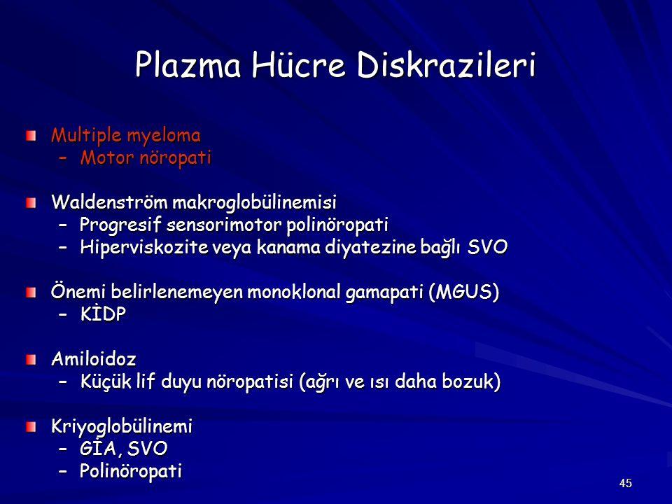 Plazma Hücre Diskrazileri